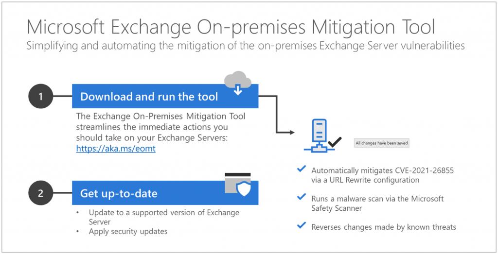 Microsoft Exchange Mitigation Tool