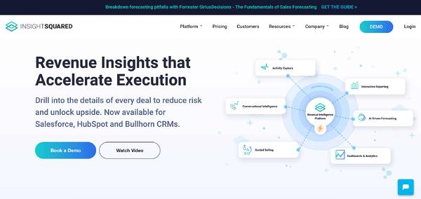 Business Intelligence & Data Reporting Tools example insightsquared