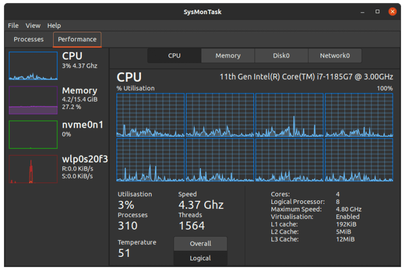 SysMonTask task manager in Linux