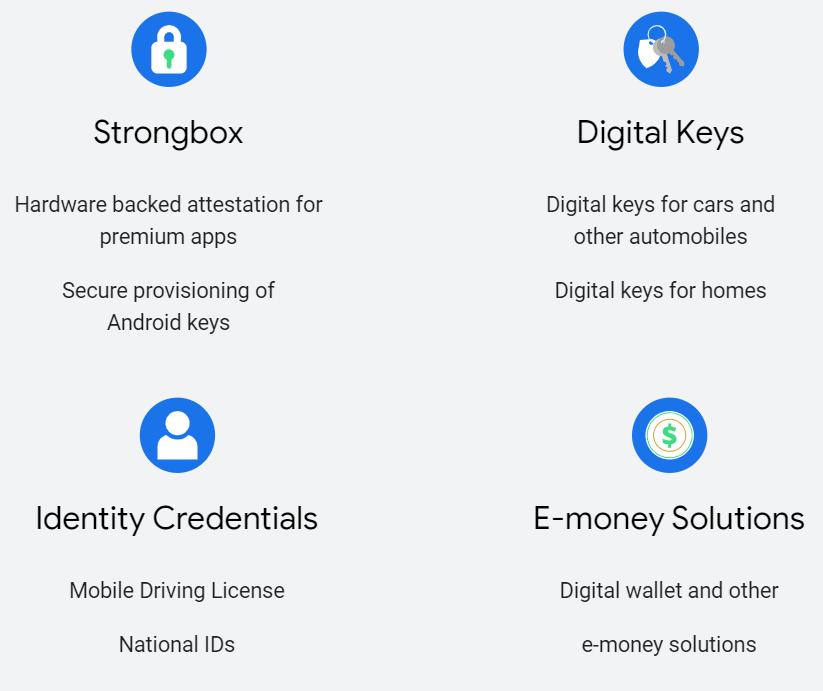 android SE applets google alliance