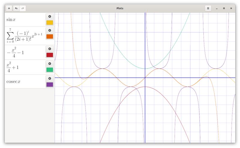 multiple equations plots