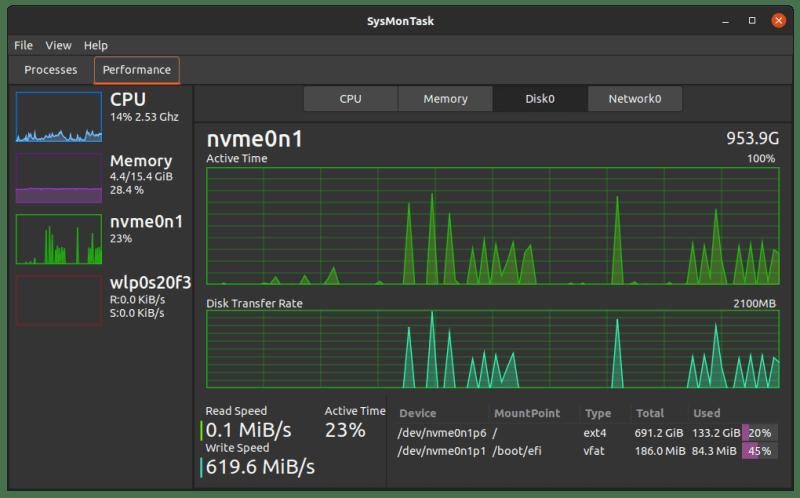 sysmontask disk usage