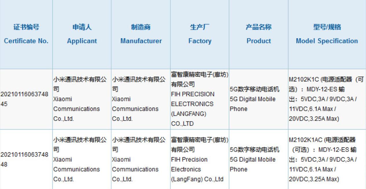 xiaomi certification
