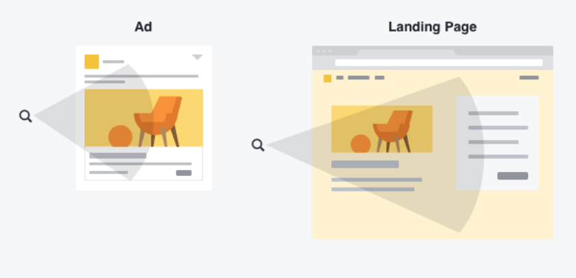 ad copy should reflect your landing page