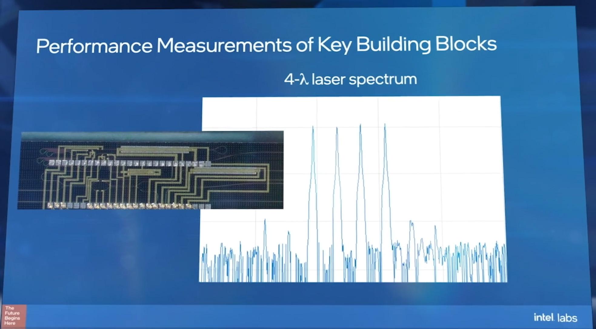 multiwavelength-laser