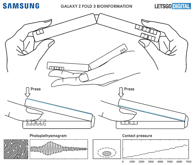 samsung-galaxy-z-fold-smartphone-bloeddruk-meten-1