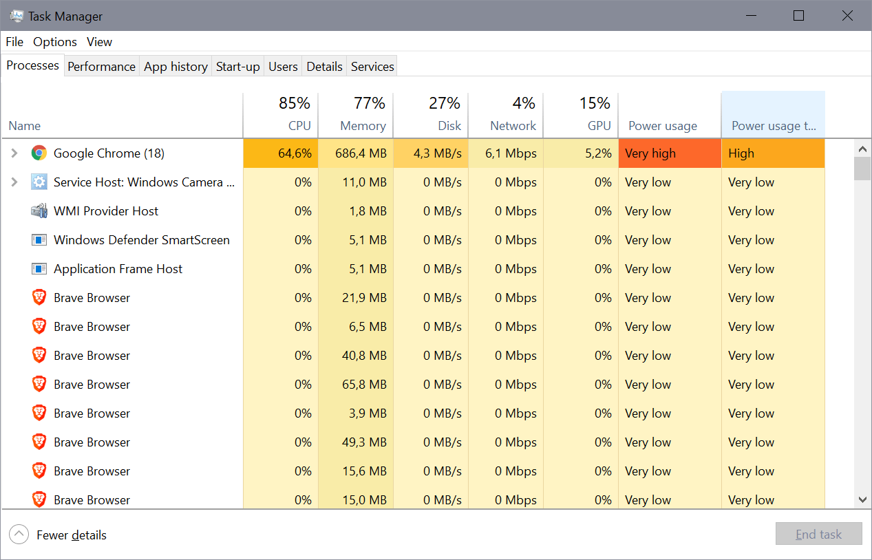 task manager power usage