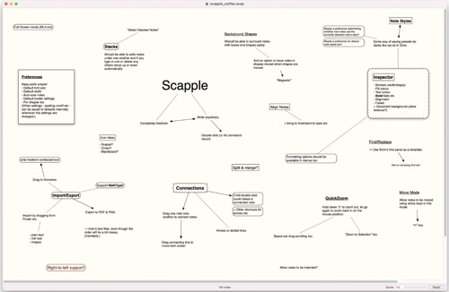 Capture d'écran d'un tableau blanc Scapple avec des notes dessus