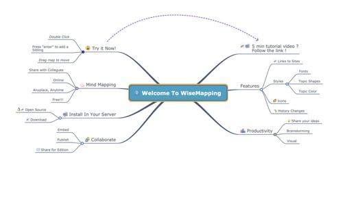 Capture d'écran du tableau WiseMapping