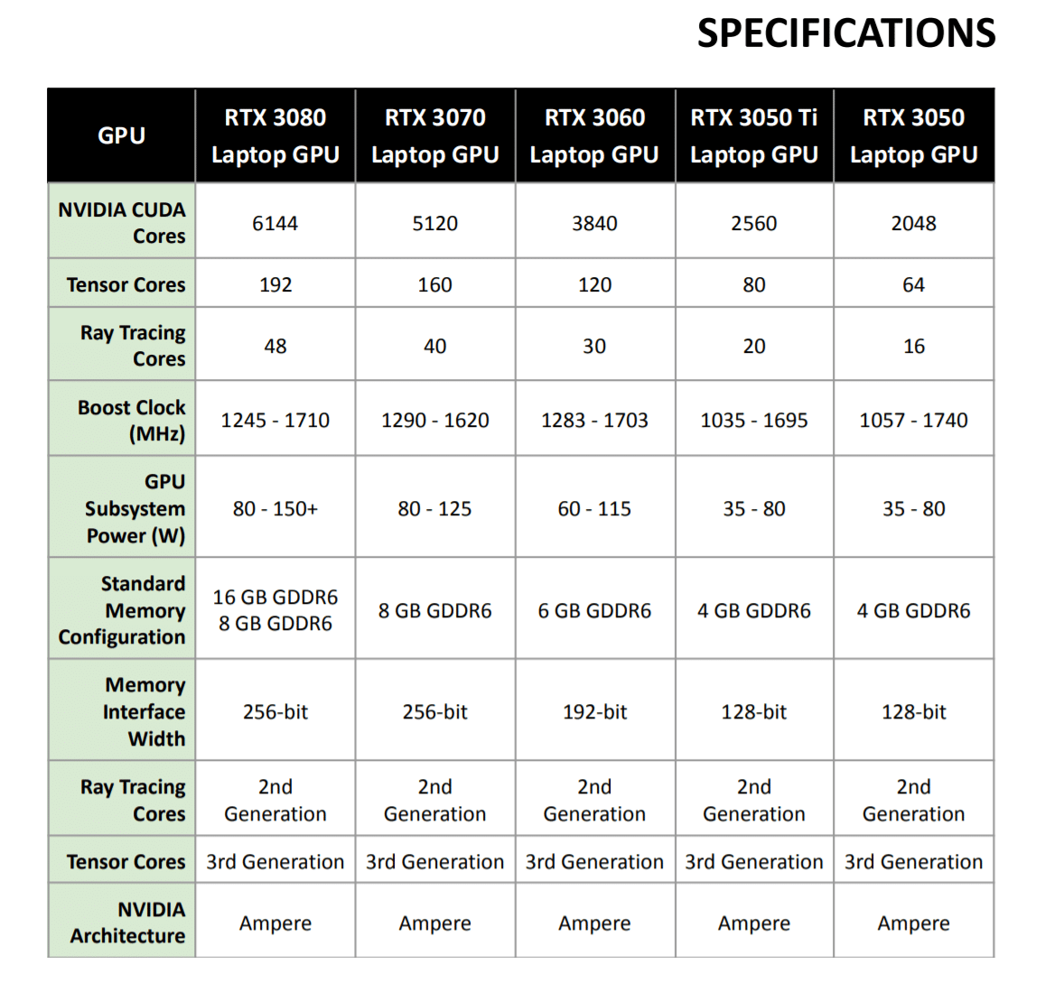 rtx-3050ti-specs