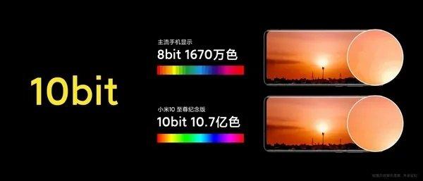 8-bit vs 10-bit Display in Smartphones