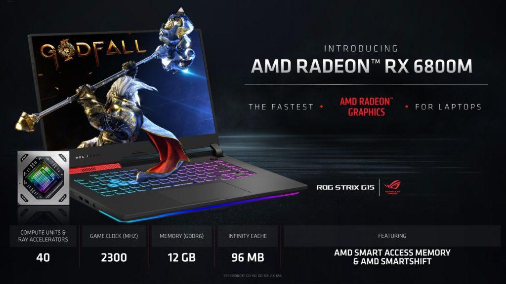AMD Radeon RX6800M