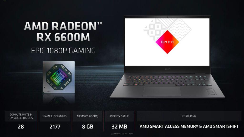 AMD Radeon RX6600M