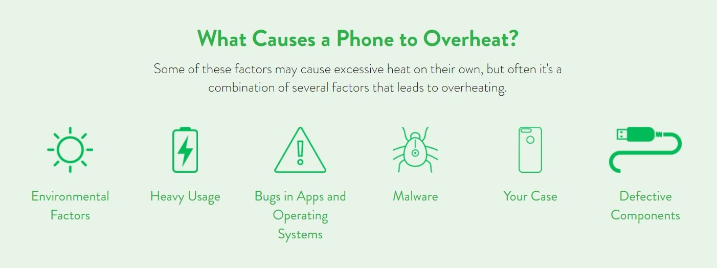 Possible Reasons Behind Phone Overheating
