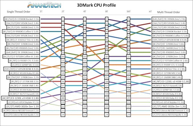 Graph1_575px.jpg