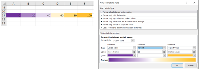3-Color scale conditional formatting in Excel