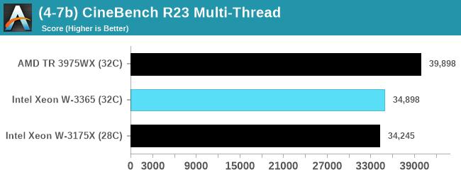 (4-7b) CineBench R23 Multi-Thread