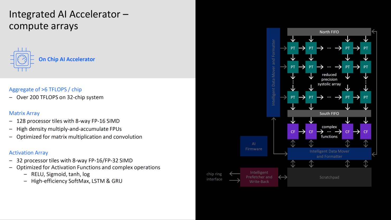 ibm-z-telum-chip-processor-_-samsung-7nm-_11
