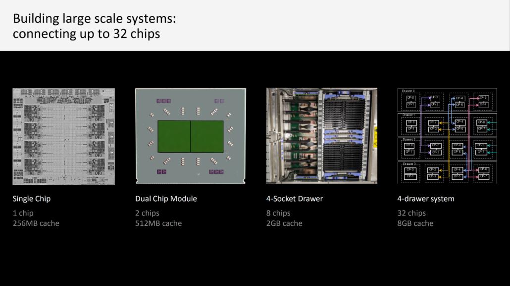 IBM-Z-Telum-Chip-Processor-_-Samsung-7nm-_4-1030x579-1.png