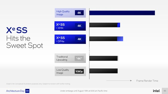 Intel20Architecture20Day202021_Pressdeck_93_575px.jpg