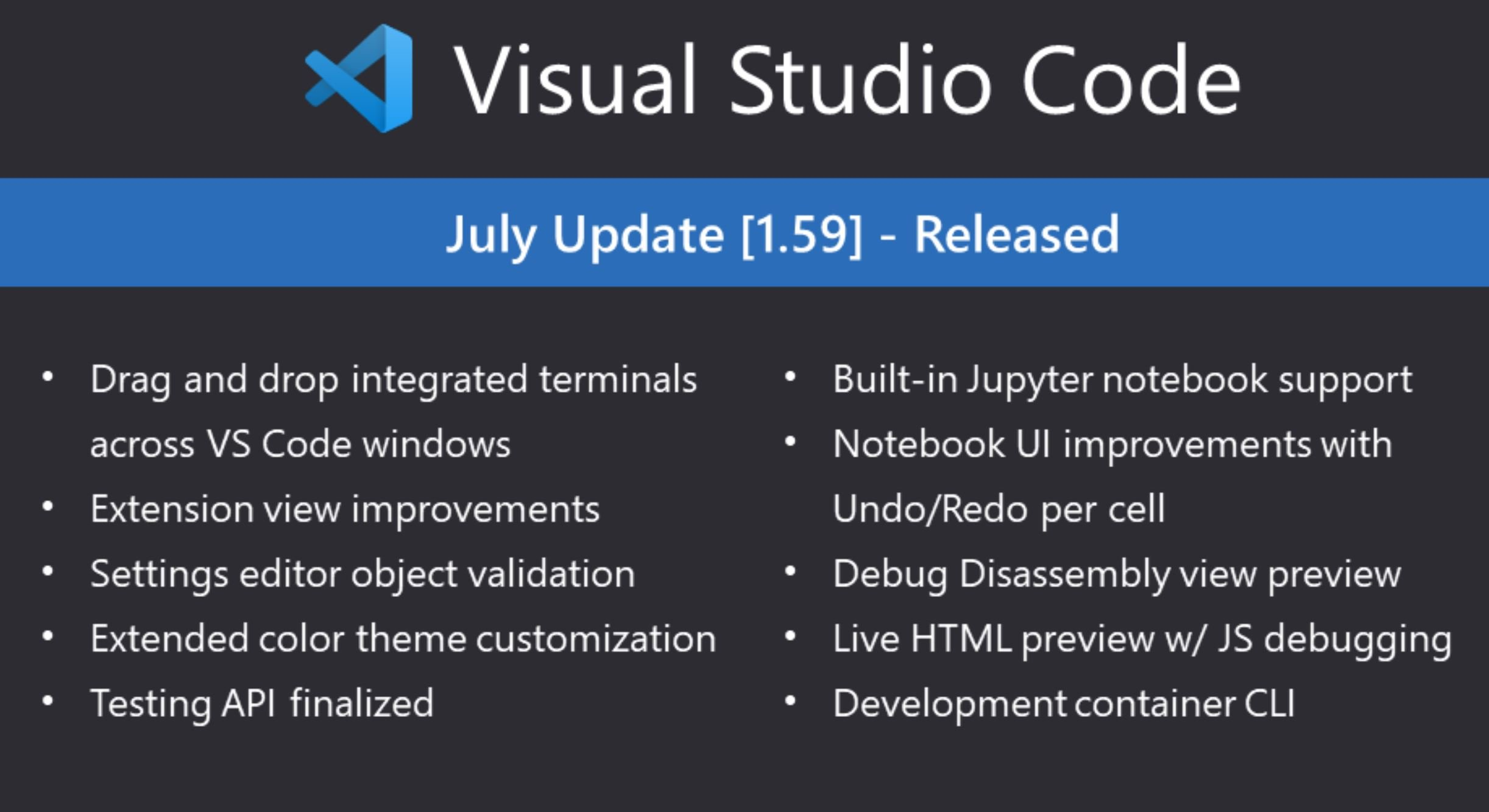 Microsoft Visual Studio Code v1.59
