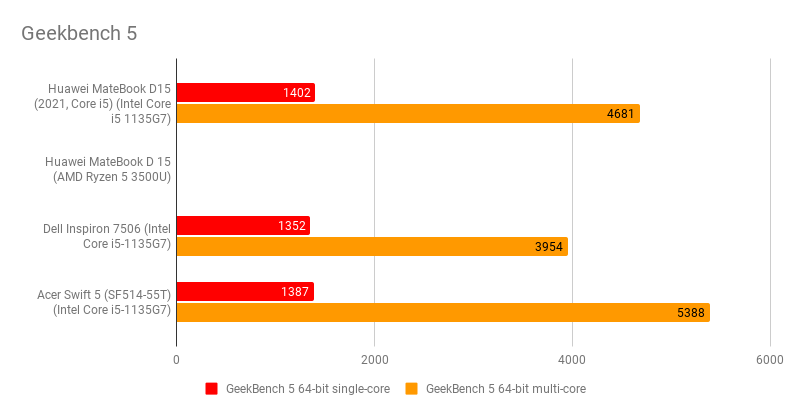 geekbench_5_1.png