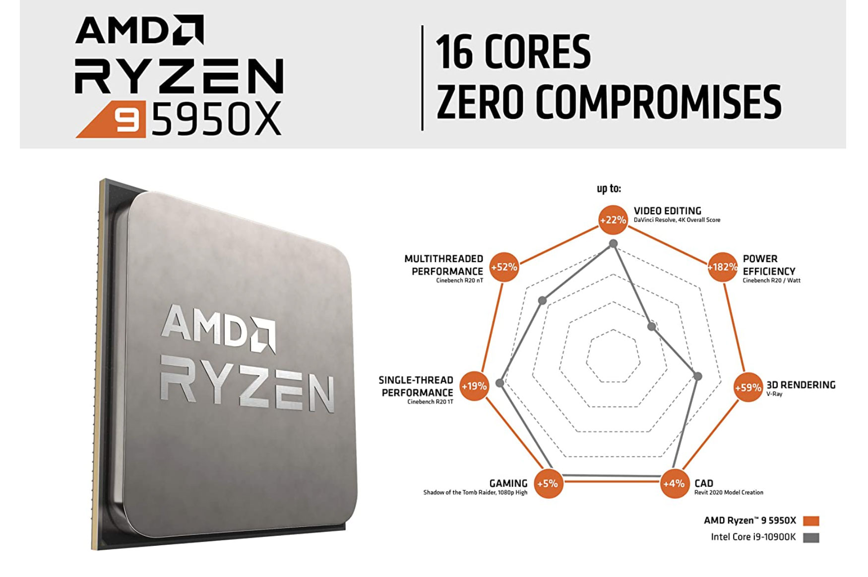 Ryzen 9 5950HX - the most powerful AMD laptops of this generation