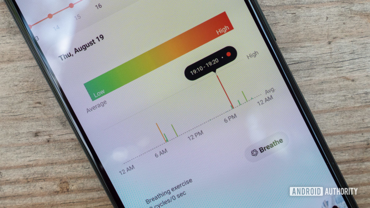 samsung galaxy watch 4 review samsung health app stress tracking