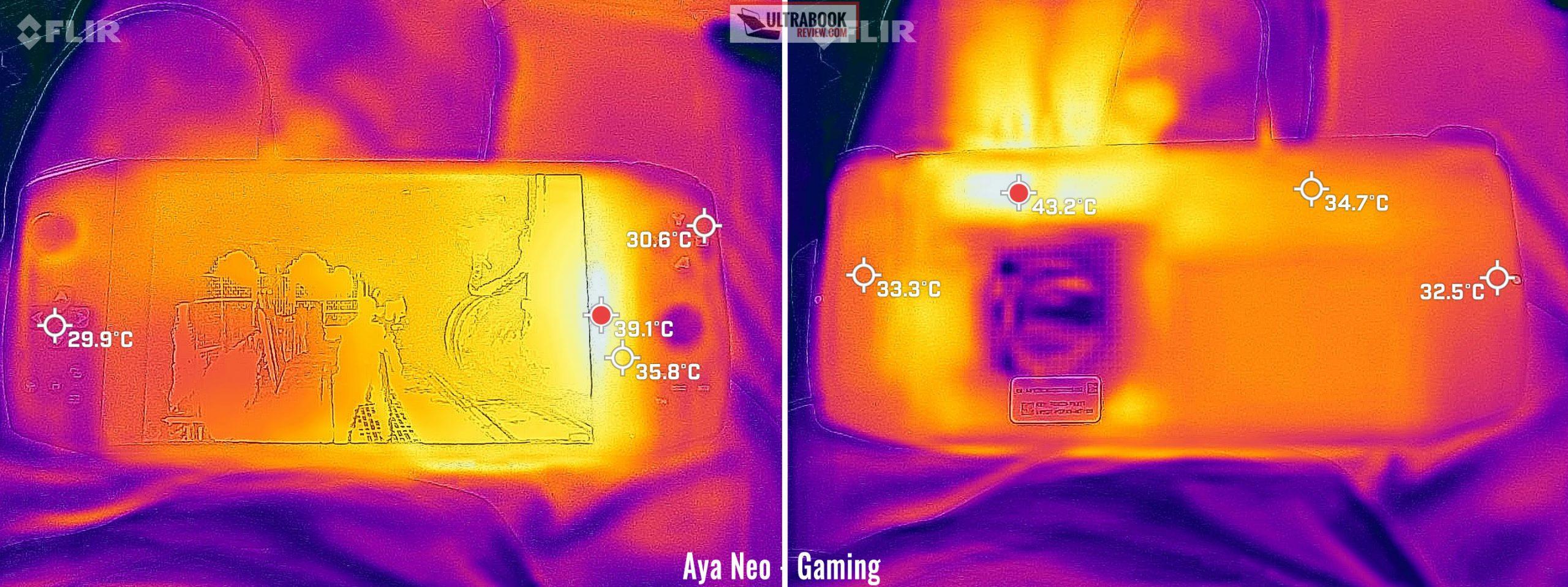temperatures-aya-neo-scaled.jpg