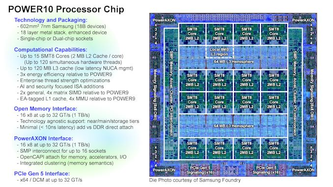 220-20HotChips2020_Server_Processors_IBM_Starke_POWER10_v33-page-005_575px-4.jpg