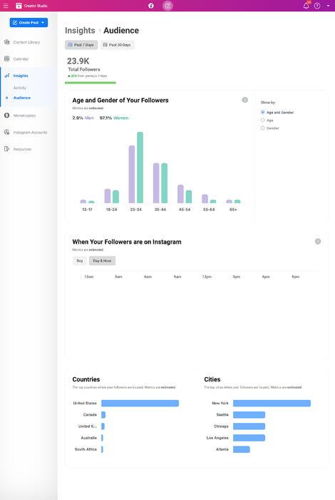 example of instagram audience analytics on instagram creator studio