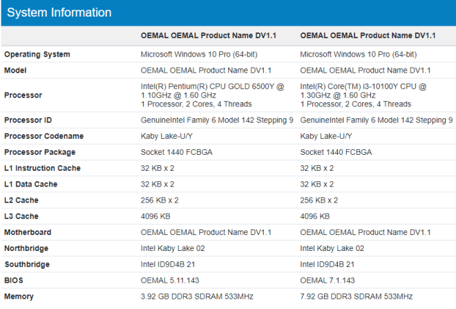 Microsoft-Surface-Go-3-OEMAL-bei-Geekbench-1630064112-0-12-2.png