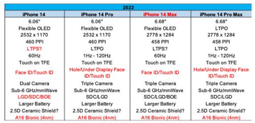 iphone-14-range-2.png