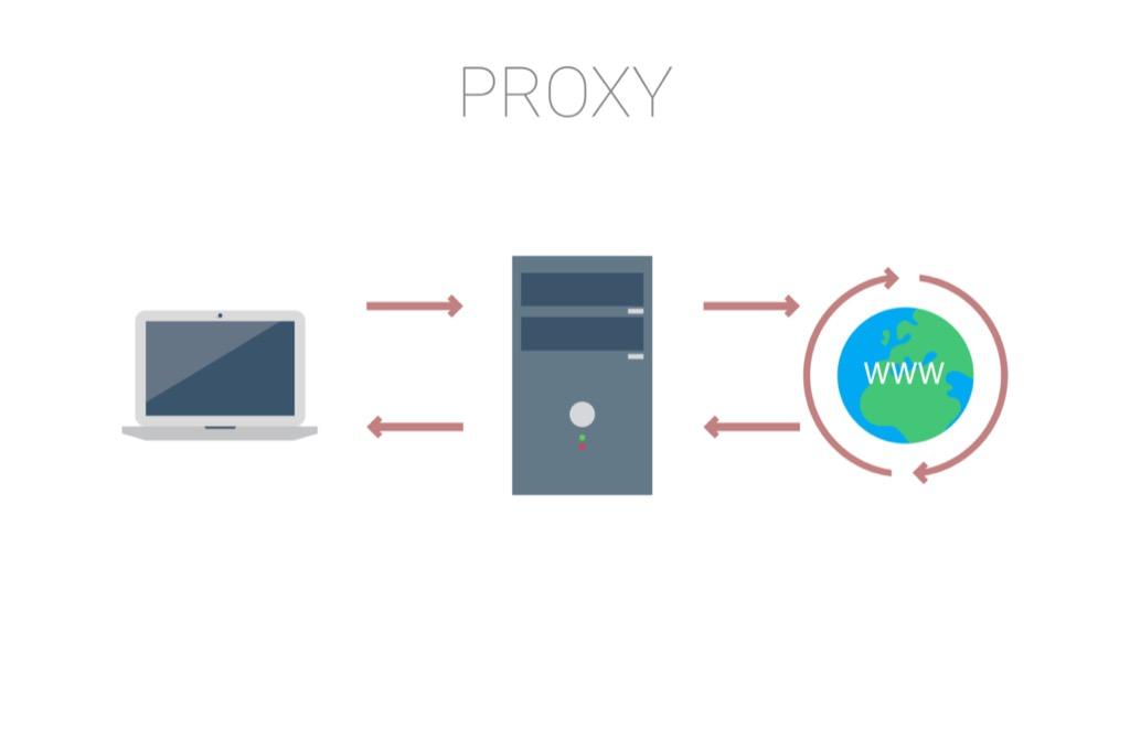 proxy-server.jpeg