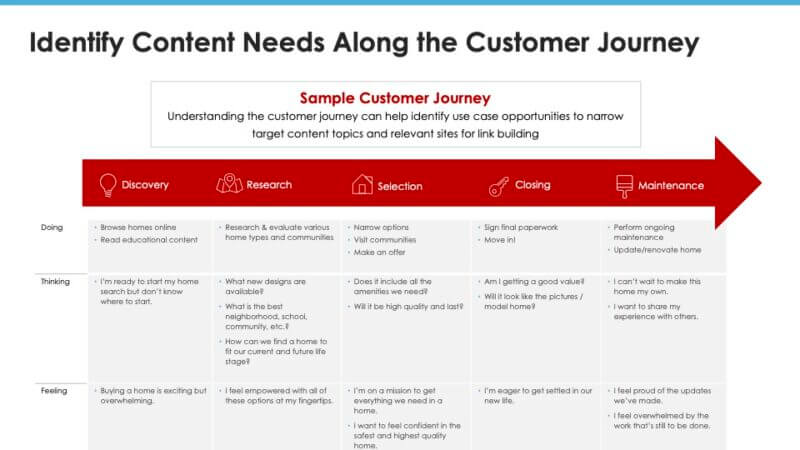 s6_eve_smx2021-driving-the-funnel-through-content-marketing-and-link-buildingpptx-800x450-1.jpg